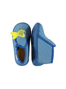 Blaue Halbstiefel FBGBOTPOI / 19SK3833D0AC218