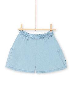 Baby Mädchen Hellblau Denim Shorts LAVERSHORT1 / 21S901Q1SHOP272